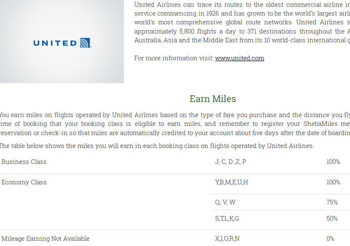 Star Alliance Gold Status with Ethiopian ShebaMiles