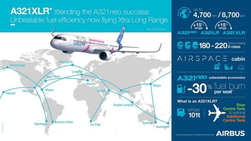 New Airbus A321XLR, how will it affect passengers? - Premium